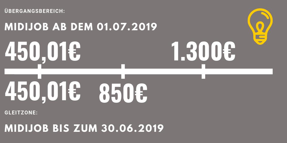 Midijob änderungen Ab Juli 2019 Für Arbeitgeber Und