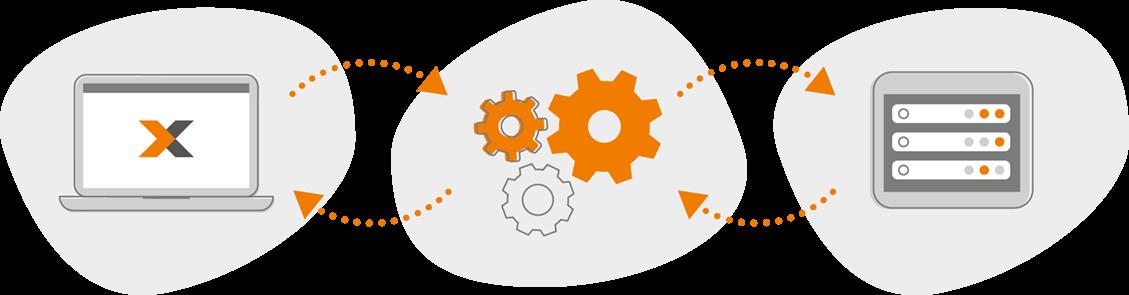 Funktionen Public-API lexoffice Rechnungsprogramm Buchhaltungssoftware