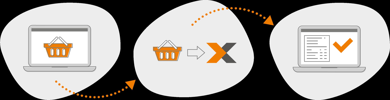 Shopanbindung mit lexoffice