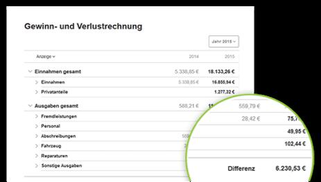GuV erstellen: Mit lexoffice leicht zur Gewinn- & Verlustrechnung