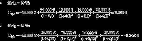 Berechnung Kapitalwert mit ia=10% und ib=15%