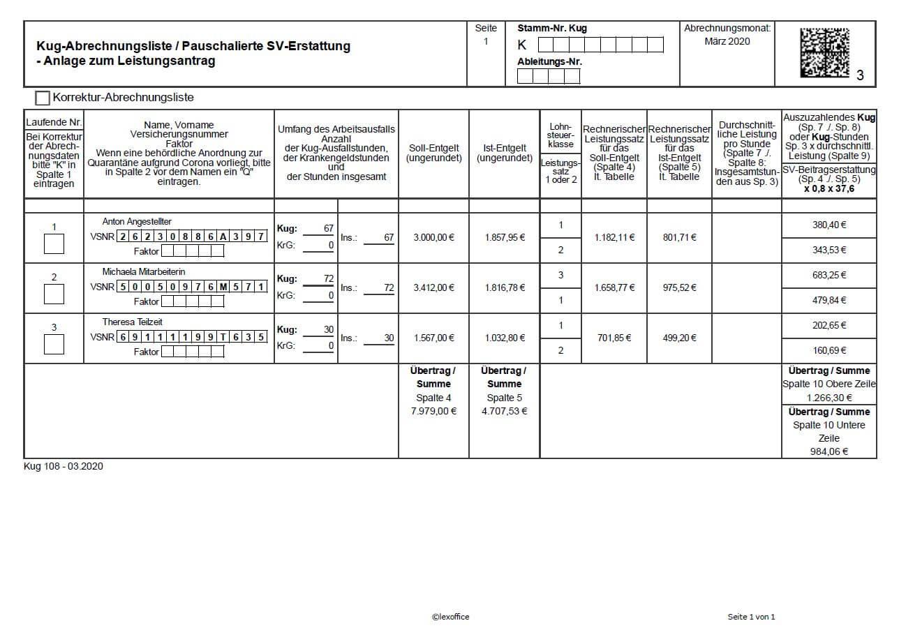 Lohnabrechnung Dokumente Fur Arbeitgeber Arbeitnehmer