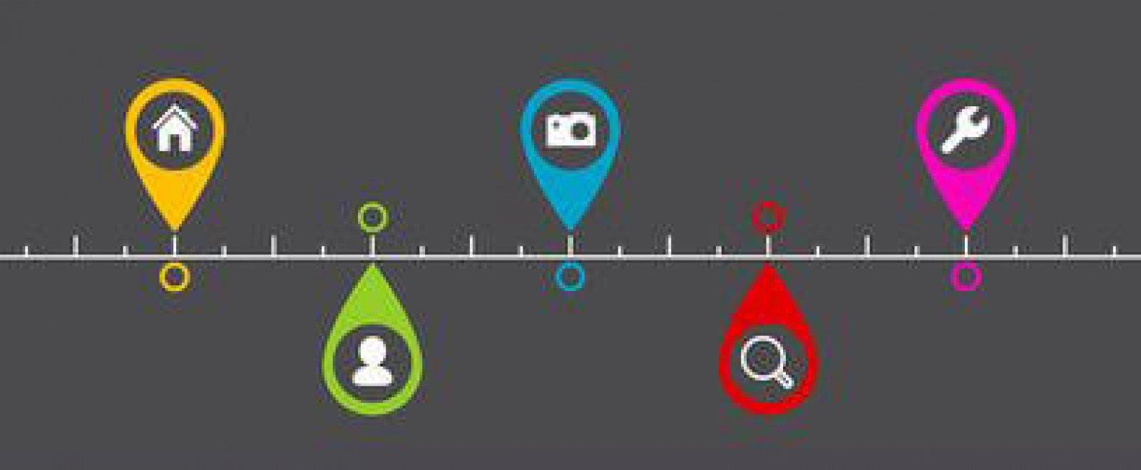 lexoffice, lexoffice.de, Buchhaltung, online neue Funktionen, timeline, entwickelt sich weiter,
