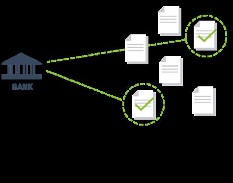 Zahlungsabwicklung Software